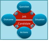 structured_behavioral